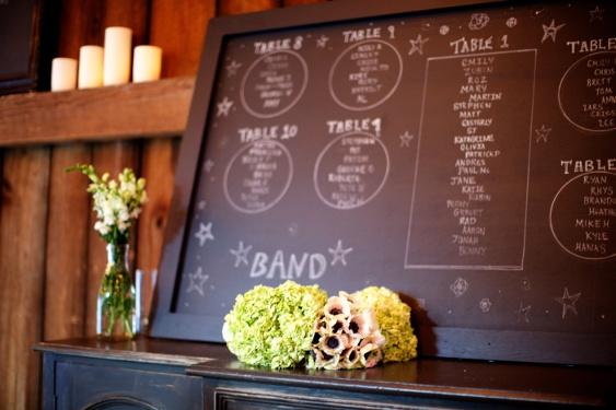 Chalk board seating plan